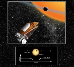 3812b-image-of-kepler-mission2