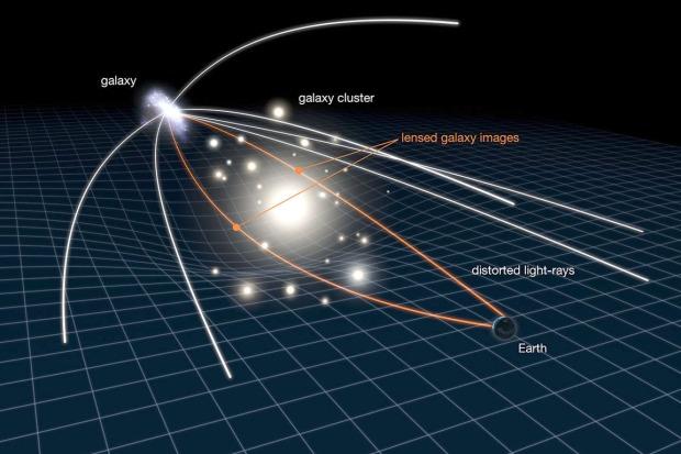 Gravitational-lensing-galaxyApril12_2010